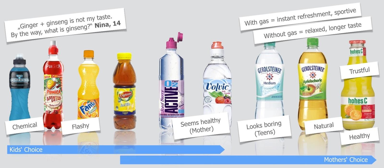 Squareone GmbH   Pepsico - Punica